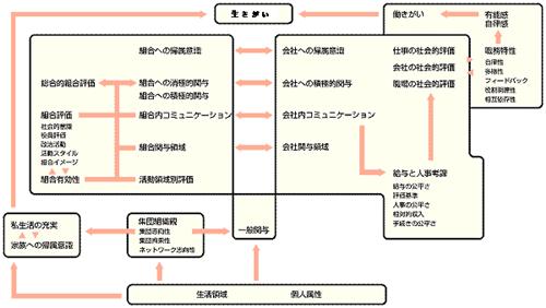 総合概念図
