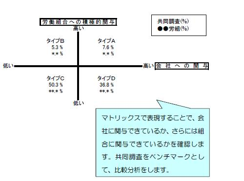 on2_riron_bunseki1.JPG